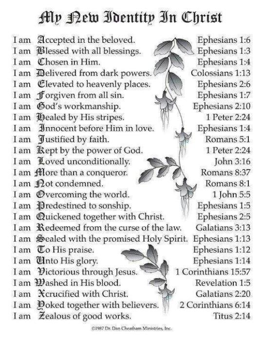 ABC of your identity in Christ