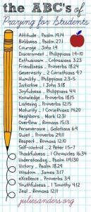 abc-prayer